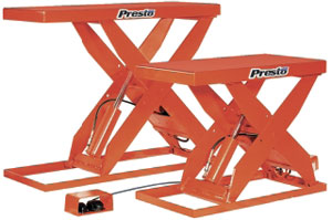 Hydraulic Scissor Lift Table,  4,000 lb Capacity